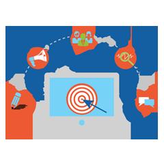 dijital pazarlama hizmetler - İstanbul Dijital Pazarlama Ajansı