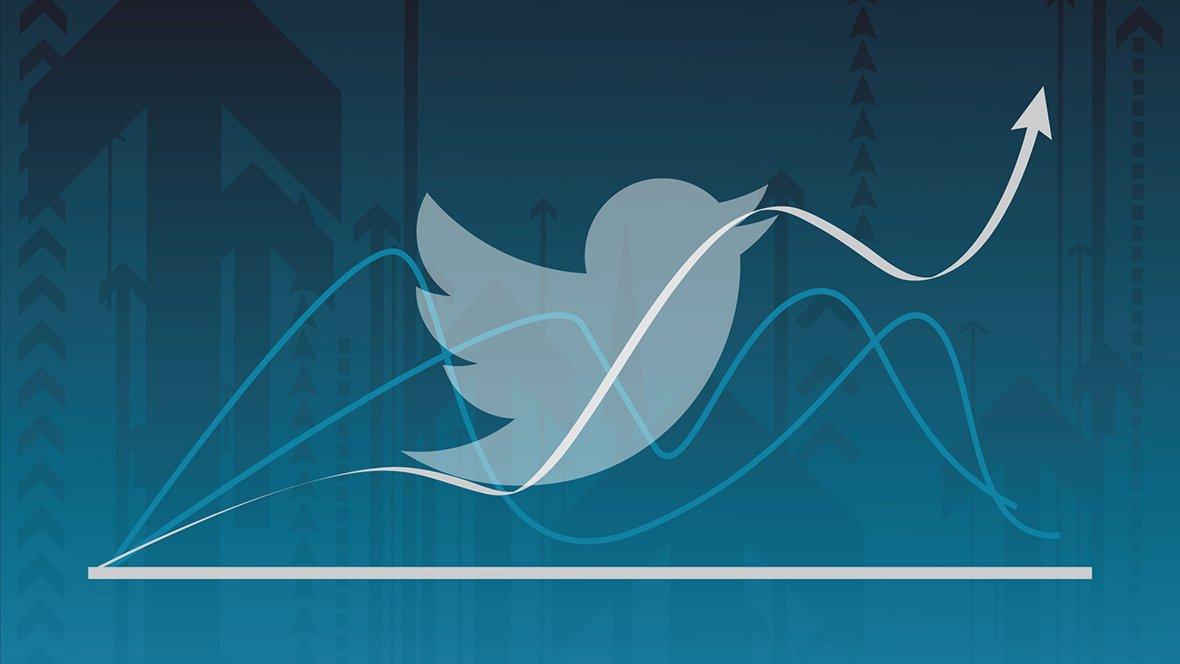 twitter reklamlari - Twitter Reklamları